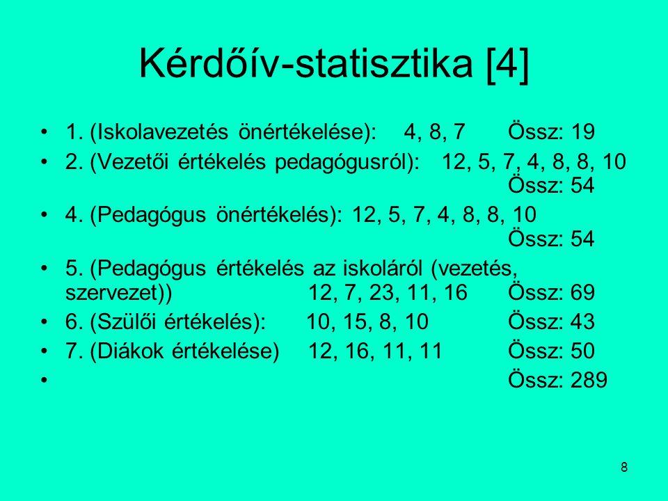 Kérdőív-statisztika [4]